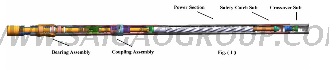 Power Section Assembly for Down-hole Motor